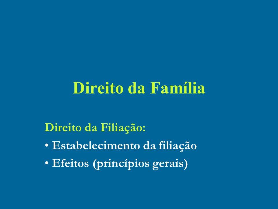 Direito da Família Direito da Filiação: Estabelecimento da filiação Efeitos (princípios gerais)