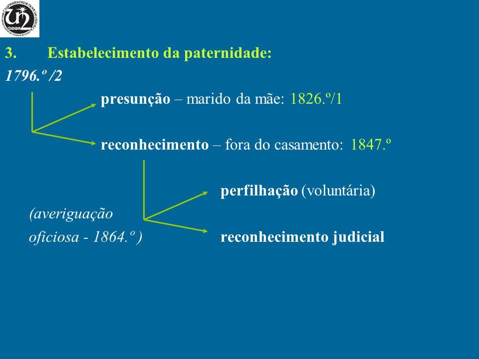 3.Estabelecimento da paternidade: 1796.º /2 presunção – marido da mãe: 1826.º/1 reconhecimento – fora do casamento: 1847.º perfilhação (voluntária) (a