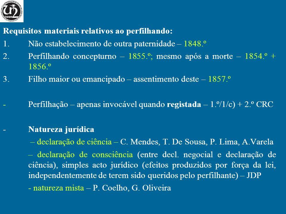 Requisitos materiais relativos ao perfilhando: 1.Não estabelecimento de outra paternidade – 1848.º 2.Perfilhando concepturno – 1855.º; mesmo após a mo