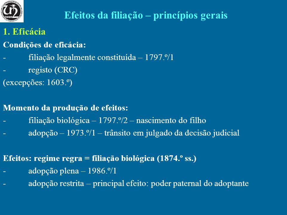 1. Eficácia Condições de eficácia: -filiação legalmente constituída – 1797.º/1 -registo (CRC) (excepções: 1603.º) Momento da produção de efeitos: -fil