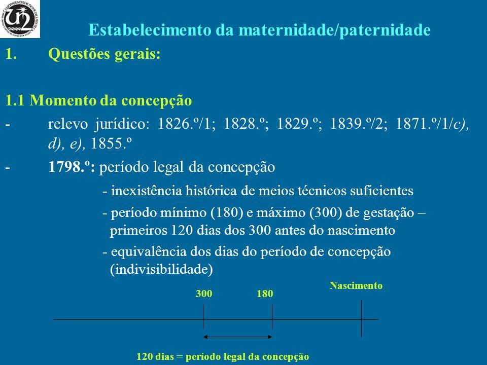 1.Questões gerais: 1.1 Momento da concepção -relevo jurídico: 1826.º/1; 1828.º; 1829.º; 1839.º/2; 1871.º/1/c), d), e), 1855.º -1798.º: período legal d