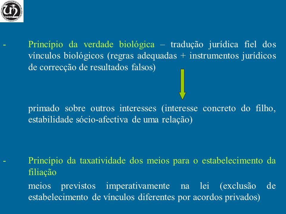 -Princípio da verdade biológica – tradução jurídica fiel dos vínculos biológicos (regras adequadas + instrumentos jurídicos de correcção de resultados