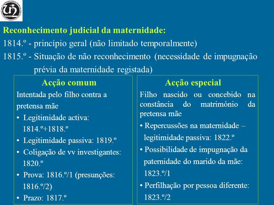 Reconhecimento judicial da maternidade: 1814.º - princípio geral (não limitado temporalmente) 1815.º - Situação de não reconhecimento (necessidade de