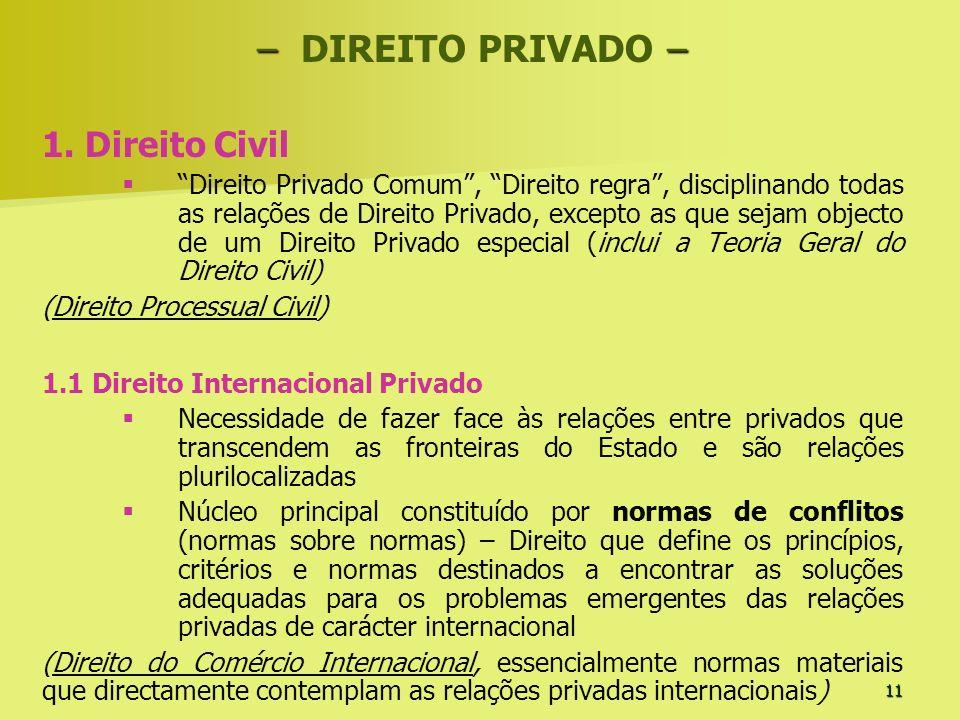 11 – – – DIREITO PRIVADO – 1. Direito Civil Direito Privado Comum, Direito regra, disciplinando todas as relações de Direito Privado, excepto as que s