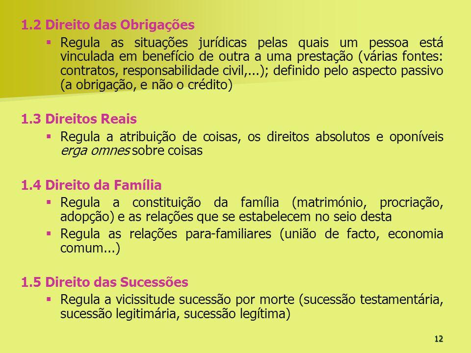 12 1.2 Direito das Obrigações Regula as situações jurídicas pelas quais um pessoa está vinculada em benefício de outra a uma prestação (várias fontes: