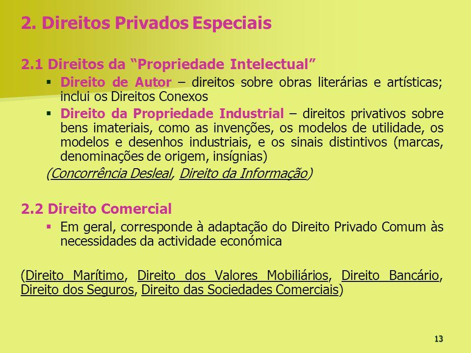 13 2. Direitos Privados Especiais 2.1 Direitos da Propriedade Intelectual Direito de Autor – direitos sobre obras literárias e artísticas; inclui os D
