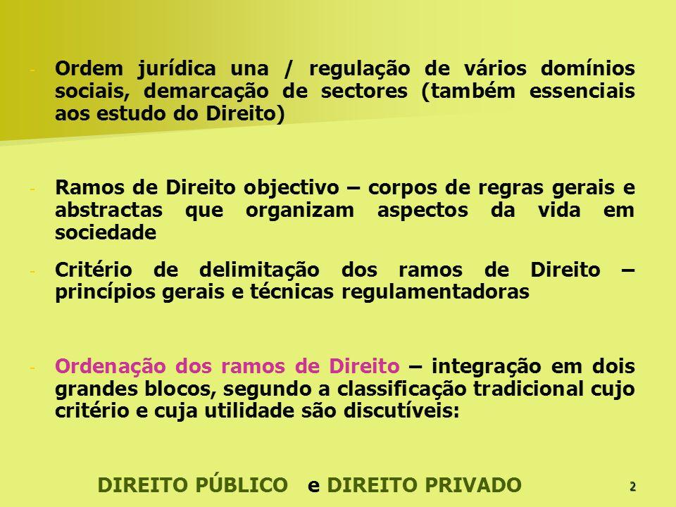 2 - - Ordem jurídica una / regulação de vários domínios sociais, demarcação de sectores (também essenciais aos estudo do Direito) - - Ramos de Direito