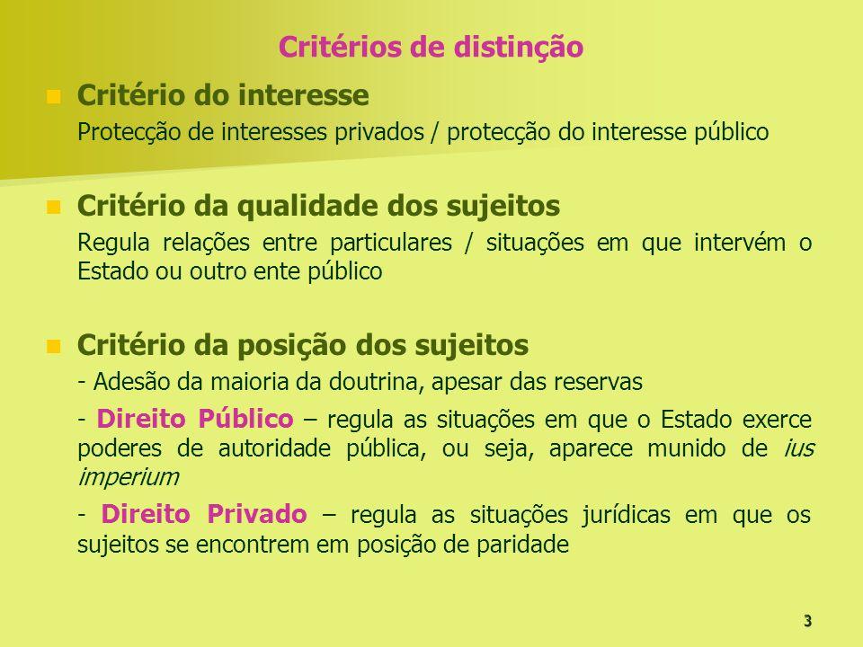 3 Critérios de distinção Critério do interesse Protecção de interesses privados / protecção do interesse público Critério da qualidade dos sujeitos Re