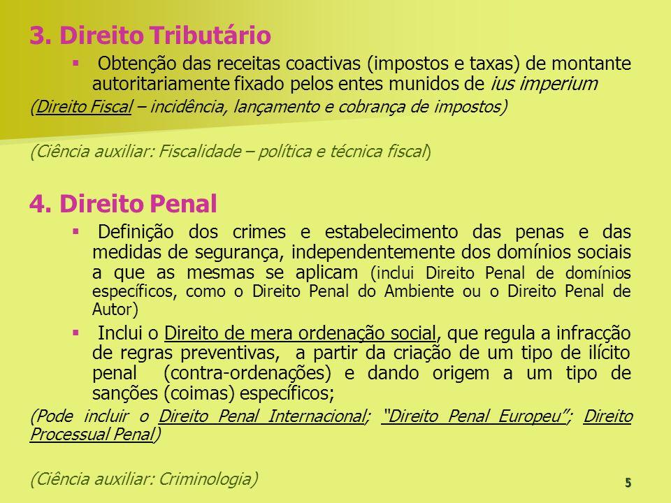 5 3. Direito Tributário Obtenção das receitas coactivas (impostos e taxas) de montante autoritariamente fixado pelos entes munidos de ius imperium (Di