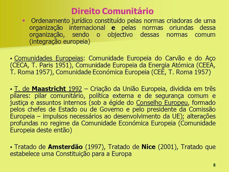 8 Direito Comunitário Ordenamento jurídico constituído pelas normas criadoras de uma organização internacional e pelas normas oriundas dessa organizaç