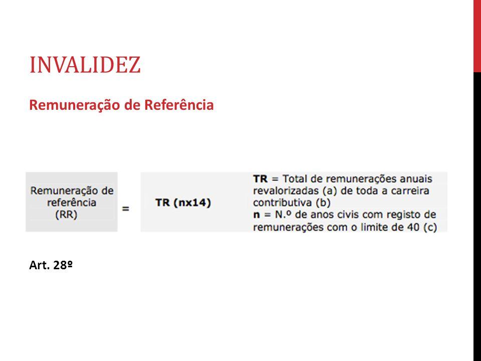 INVALIDEZ Remuneração de Referência Art. 28º