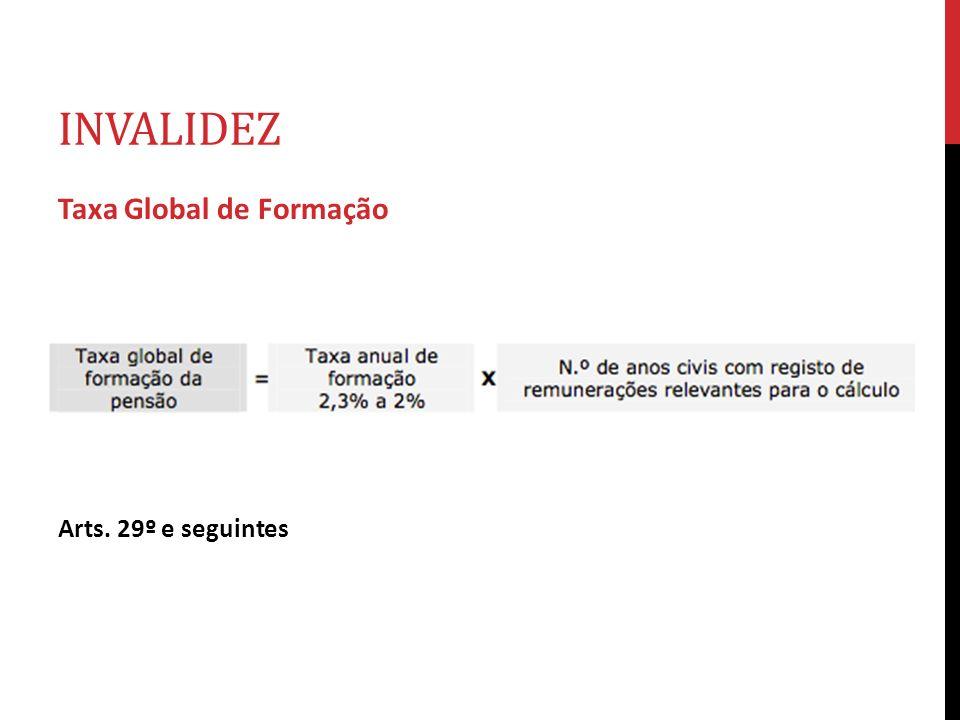 INVALIDEZ Taxa Global de Formação Arts. 29º e seguintes