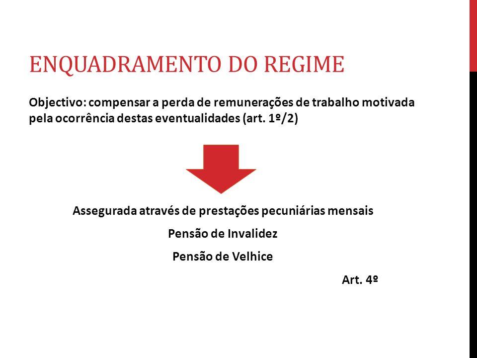 ENQUADRAMENTO DO REGIME Objectivo: compensar a perda de remunerações de trabalho motivada pela ocorrência destas eventualidades (art. 1º/2) Assegurada