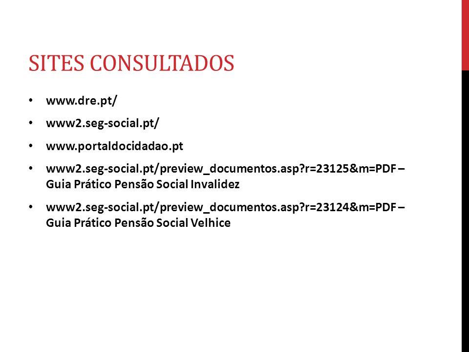 SITES CONSULTADOS www.dre.pt/ www2.seg-social.pt/ www.portaldocidadao.pt www2.seg-social.pt/preview_documentos.asp?r=23125&m=PDF – Guia Prático Pensão