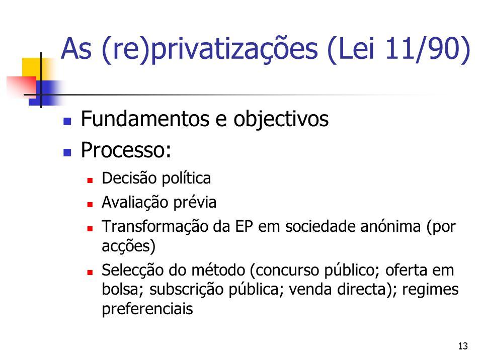 13 As (re)privatizações (Lei 11/90) Fundamentos e objectivos Processo: Decisão política Avaliação prévia Transformação da EP em sociedade anónima (por acções) Selecção do método (concurso público; oferta em bolsa; subscrição pública; venda directa); regimes preferenciais