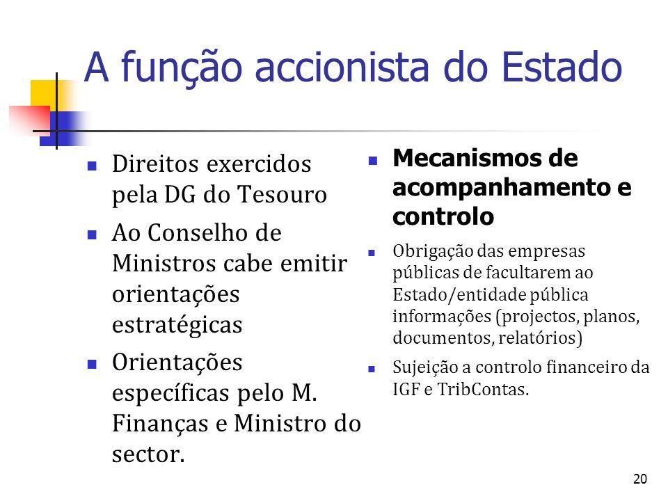 20 A função accionista do Estado Direitos exercidos pela DG do Tesouro Ao Conselho de Ministros cabe emitir orientações estratégicas Orientações específicas pelo M.