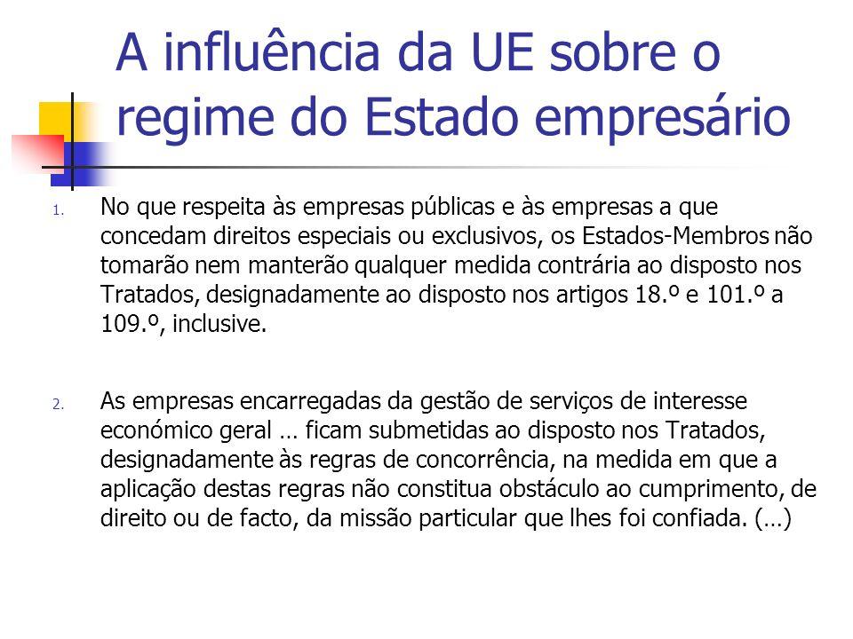 A influência da UE sobre o regime do Estado empresário 1.