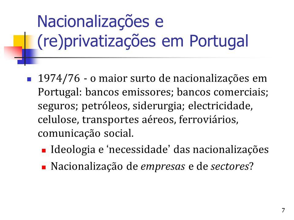 7 Nacionalizações e (re)privatizações em Portugal 1974/76 - o maior surto de nacionalizações em Portugal: bancos emissores; bancos comerciais; seguros; petróleos, siderurgia; electricidade, celulose, transportes aéreos, ferroviários, comunicação social.