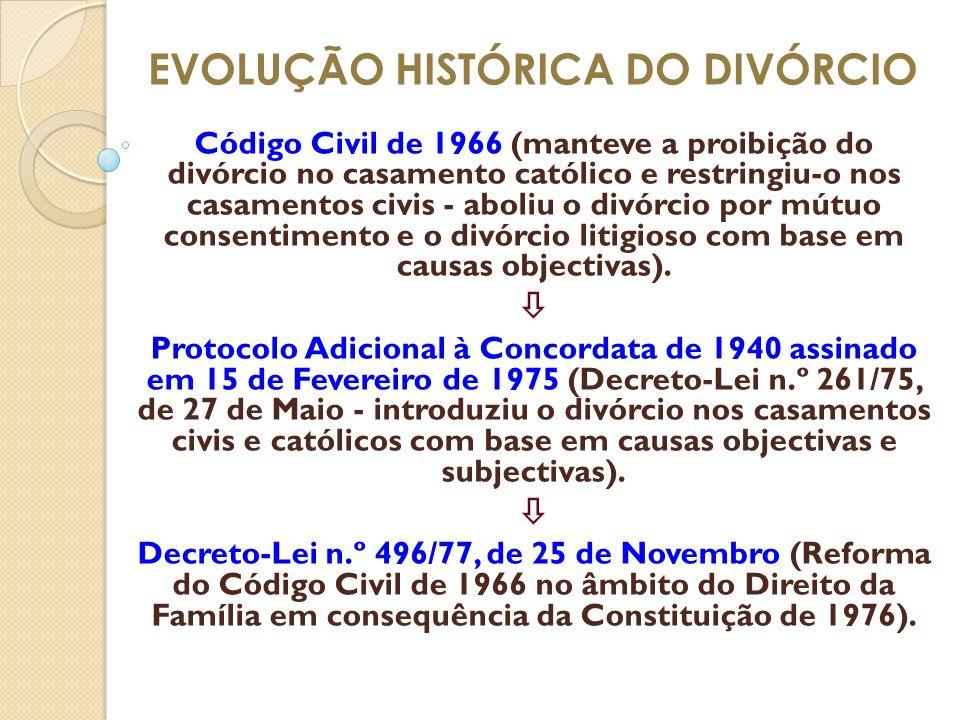 EVOLUÇÃO HISTÓRICA DO DIVÓRCIO Código Civil de 1966 (manteve a proibição do divórcio no casamento católico e restringiu-o nos casamentos civis - aboli