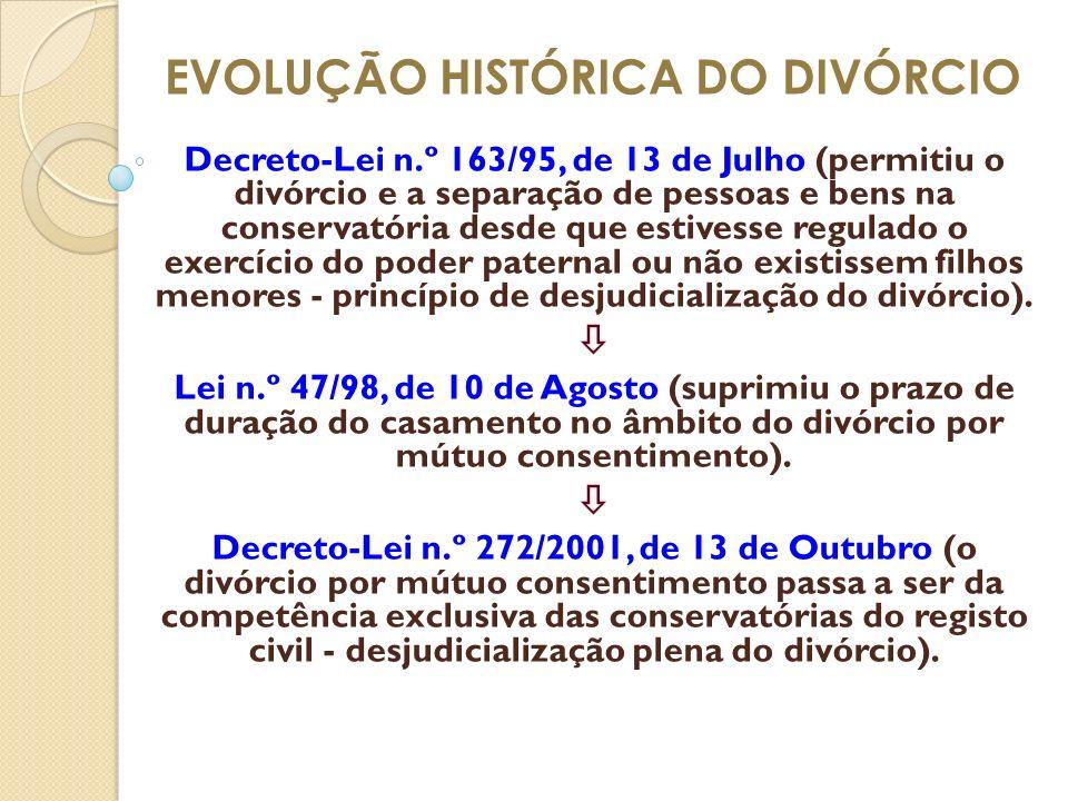 EVOLUÇÃO HISTÓRICA DO DIVÓRCIO Decreto-Lei n.º 163/95, de 13 de Julho (permitiu o divórcio e a separação de pessoas e bens na conservatória desde que