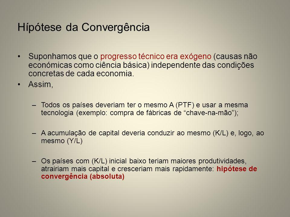 Hípótese da Convergência Suponhamos que o progresso técnico era exógeno (causas não económicas como ciência básica) independente das condições concret