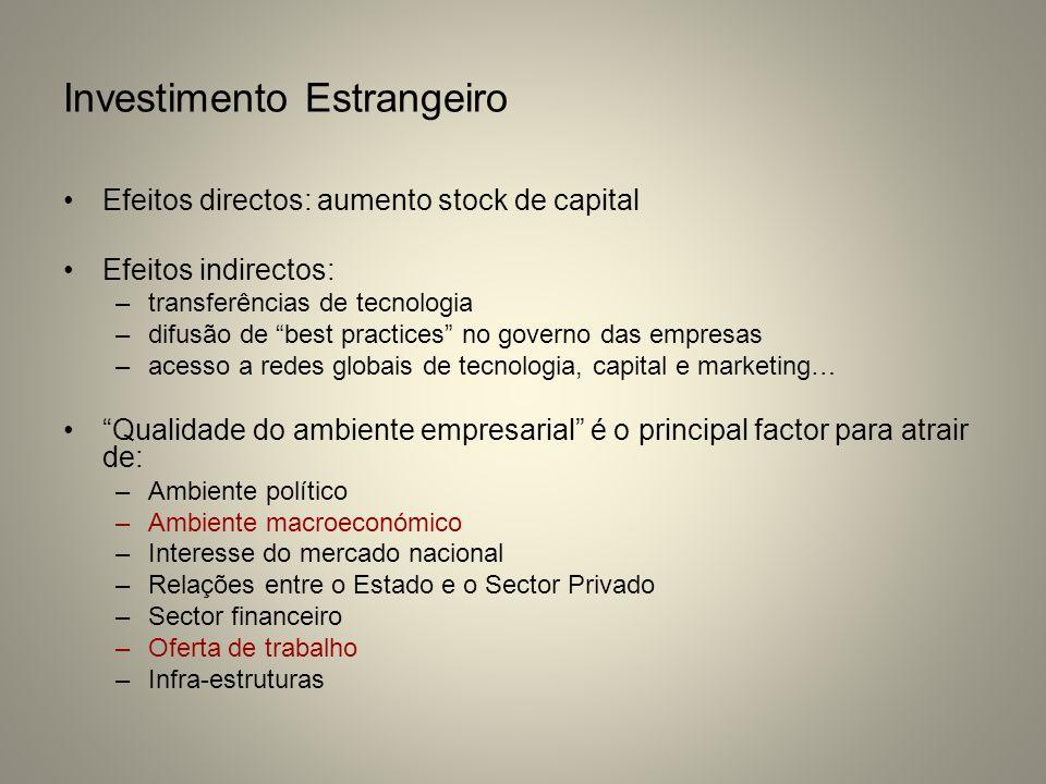 Investimento Estrangeiro Efeitos directos: aumento stock de capital Efeitos indirectos: –transferências de tecnologia –difusão de best practices no go