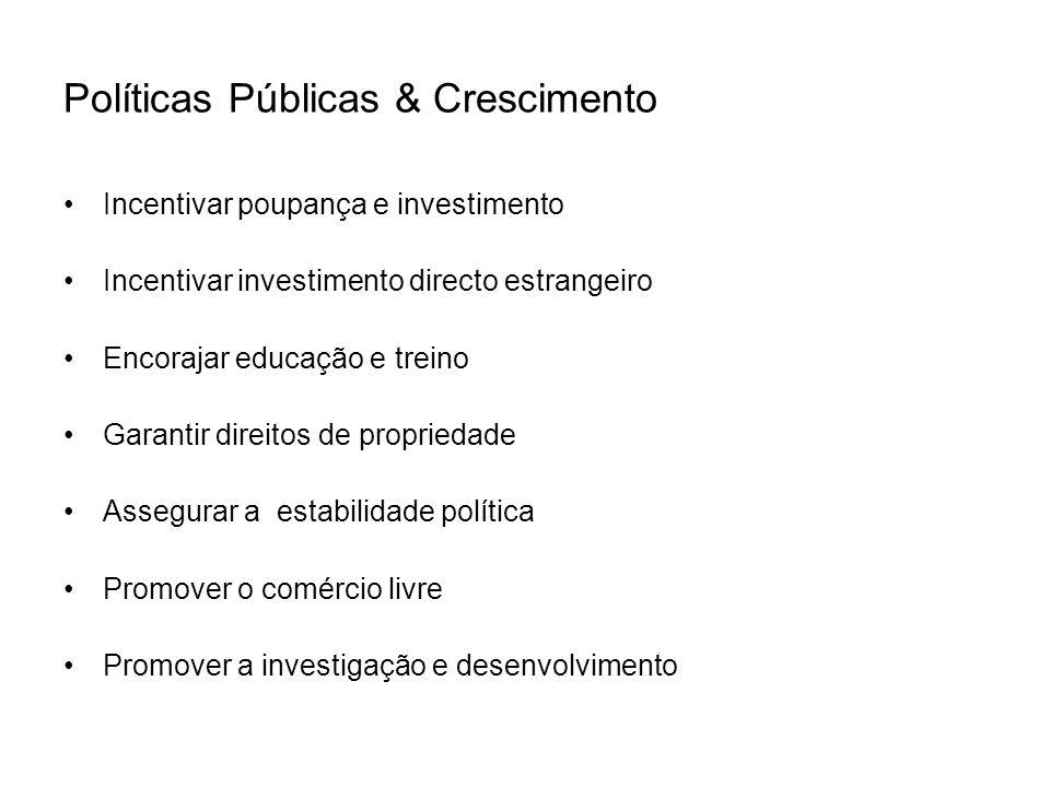 Políticas Públicas & Crescimento Incentivar poupança e investimento Incentivar investimento directo estrangeiro Encorajar educação e treino Garantir d