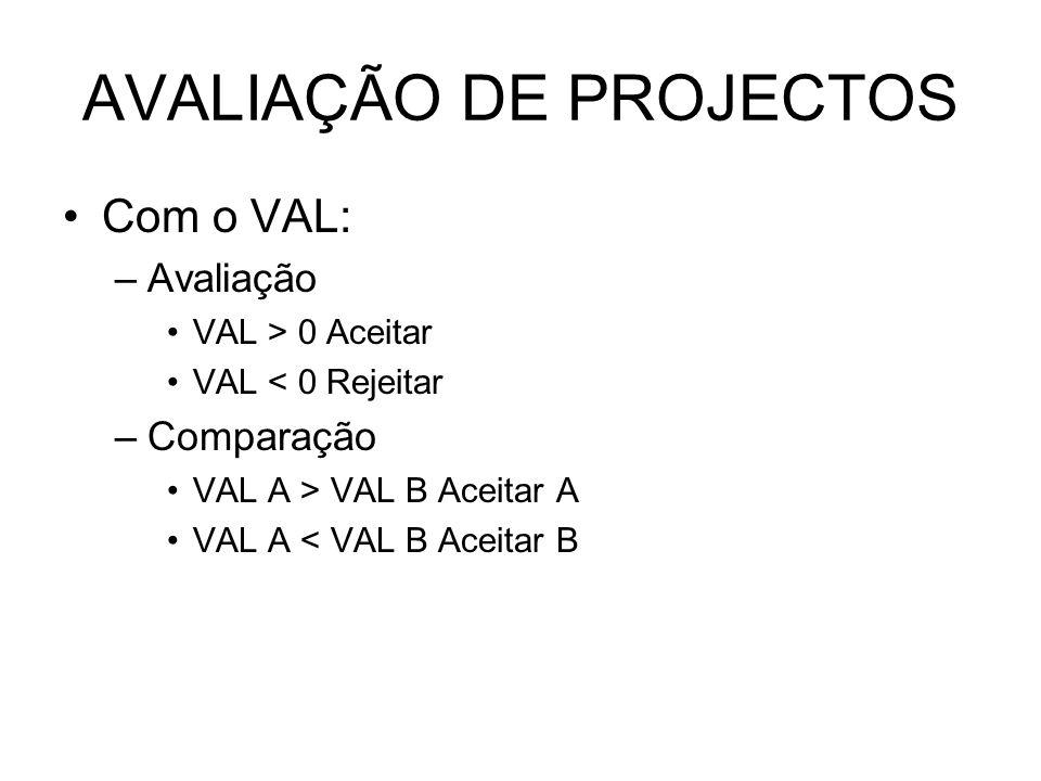 AVALIAÇÃO DE PROJECTOS Com o VAL: –Avaliação VAL > 0 Aceitar VAL < 0 Rejeitar –Comparação VAL A > VAL B Aceitar A VAL A < VAL B Aceitar B