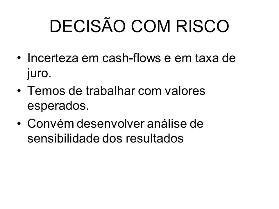 DECISÃO COM RISCO Incerteza em cash-flows e em taxa de juro.