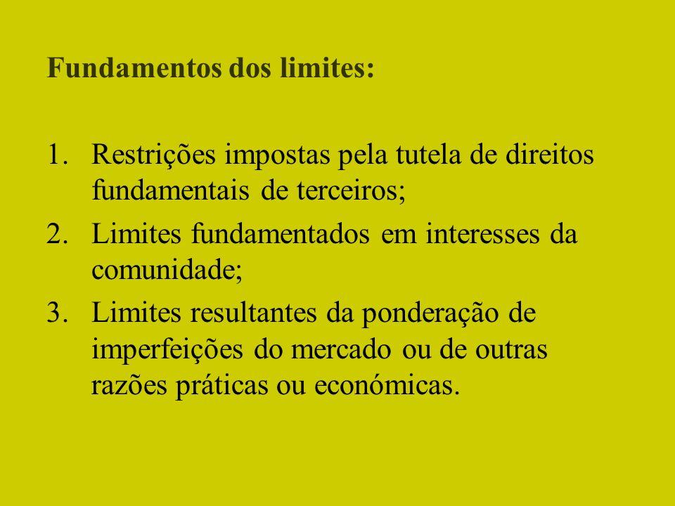 Fundamentos dos limites: 1.Restrições impostas pela tutela de direitos fundamentais de terceiros; 2.Limites fundamentados em interesses da comunidade;