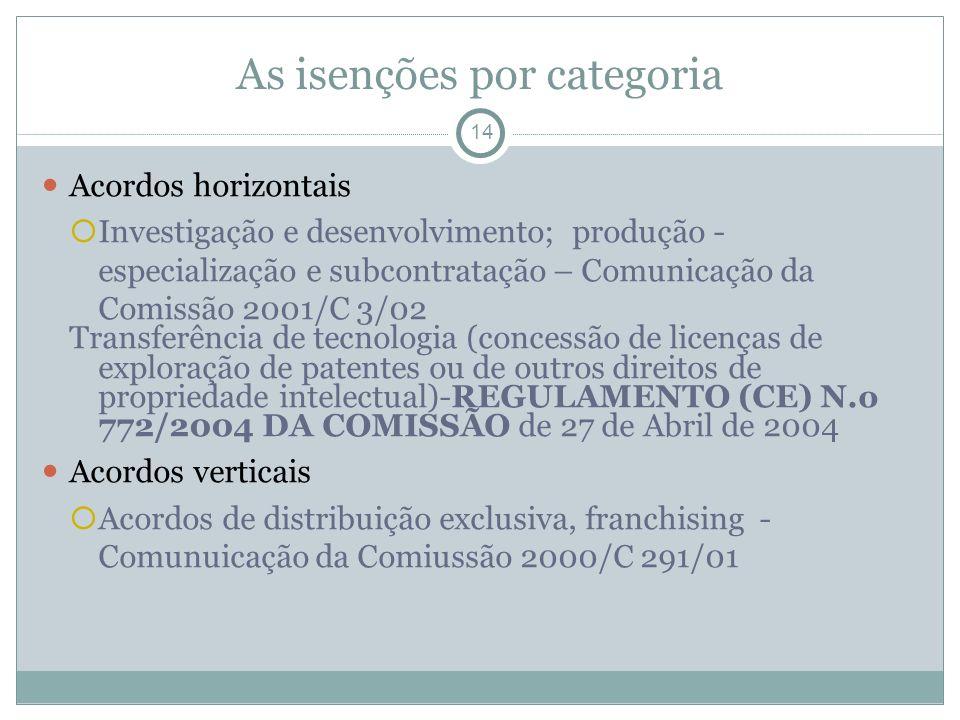 As isenções por categoria 14 Acordos horizontais Investigação e desenvolvimento; produção - especialização e subcontratação – Comunicação da Comissão 2001/C 3/02 Transferência de tecnologia (concessão de licenças de exploração de patentes ou de outros direitos de propriedade intelectual) -REGULAMENTO (CE) N.o 772/2004 DA COMISSÃO de 27 de Abril de 2004 Acordos verticais Acordos de distribuição exclusiva, franchising - Comunuicação da Comiussão 2000/C 291/01