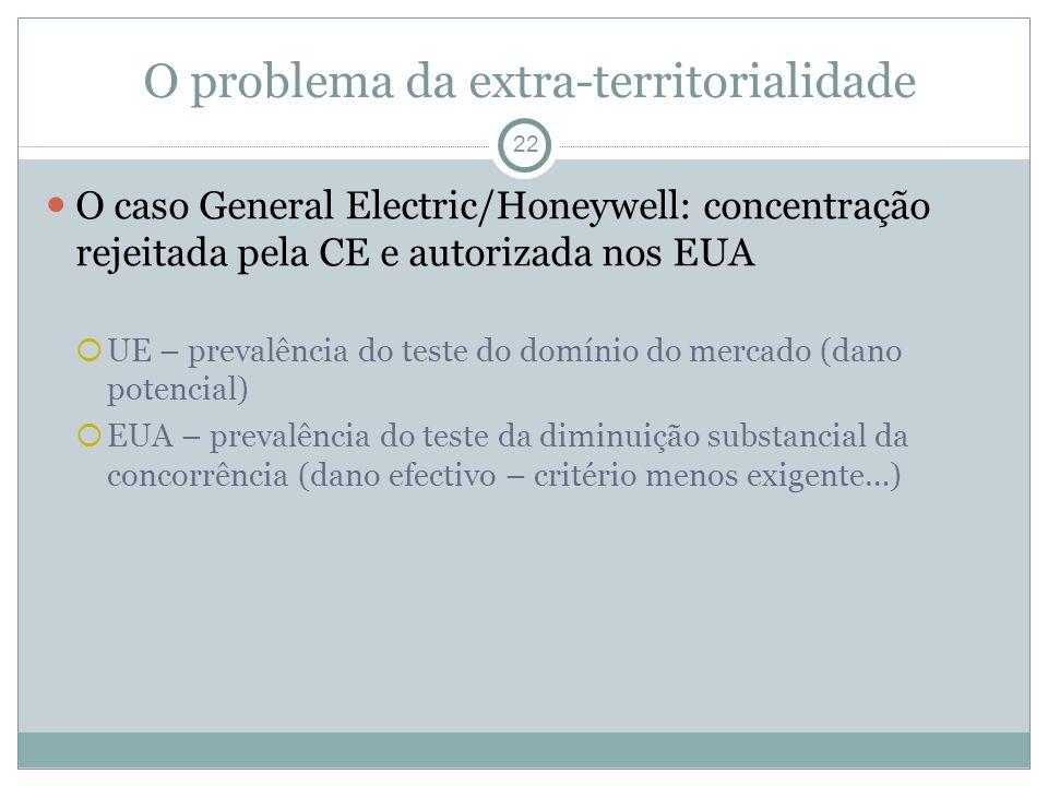 O problema da extra-territorialidade 22 O caso General Electric/Honeywell: concentração rejeitada pela CE e autorizada nos EUA UE – prevalência do teste do domínio do mercado (dano potencial) EUA – prevalência do teste da diminuição substancial da concorrência (dano efectivo – critério menos exigente…)