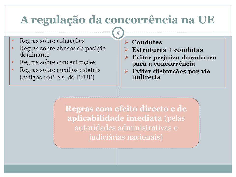 A regulação da concorrência na UE 4 Regras sobre coligações Regras sobre abusos de posição dominante Regras sobre concentrações Regras sobre auxílios estatais (Artigos 101º e s.