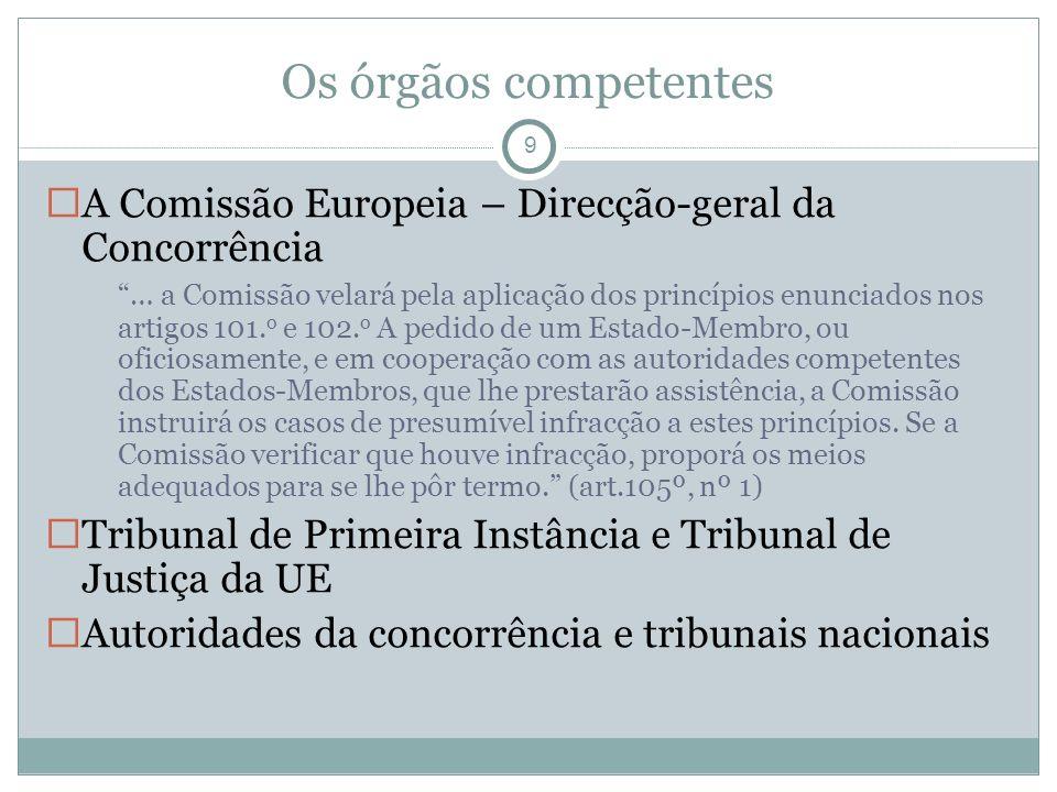 Os órgãos competentes 9 A Comissão Europeia – Direcção-geral da Concorrência … a Comissão velará pela aplicação dos princípios enunciados nos artigos 101.