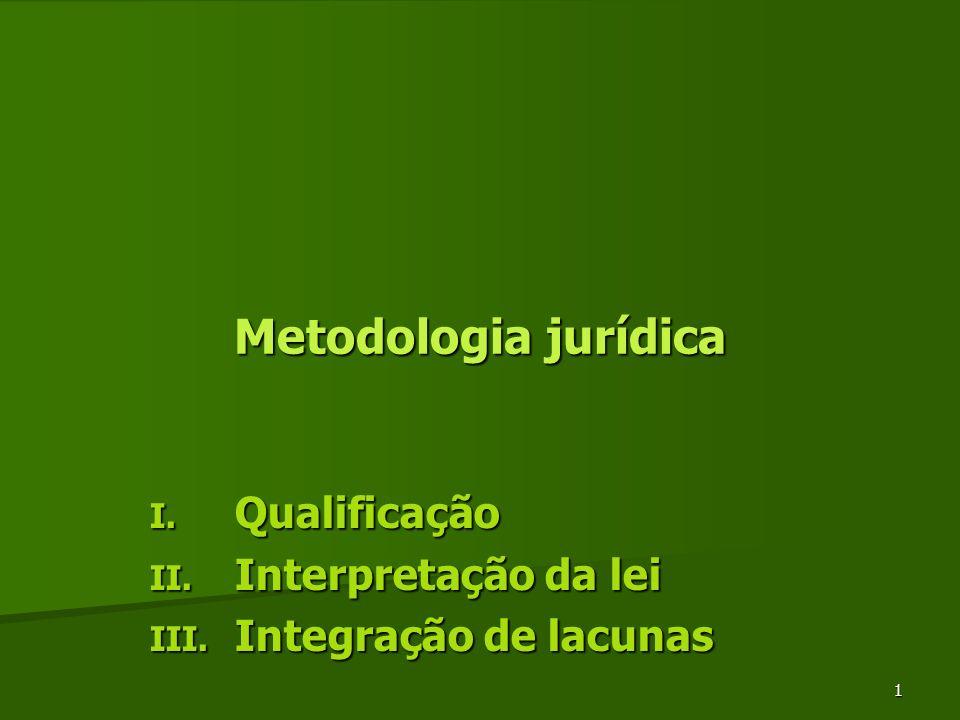 1 Metodologia jurídica I. Qualificação II. Interpretação da lei III. Integração de lacunas