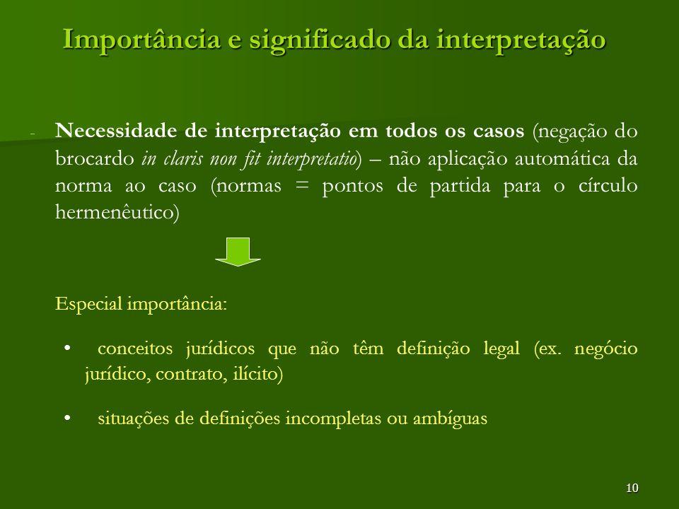 10 Importância e significado da interpretação - - Necessidade de interpretação em todos os casos (negação do brocardo in claris non fit interpretatio)