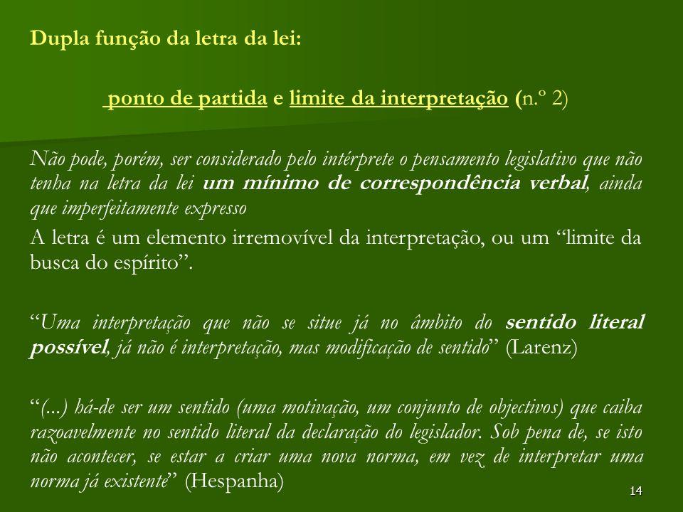 14 Dupla função da letra da lei: ponto de partida e limite da interpretação (n.º 2) Não pode, porém, ser considerado pelo intérprete o pensamento legi