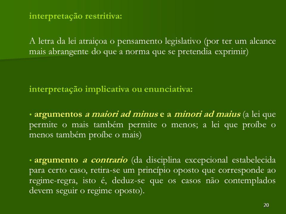 20 interpretação restritiva: A letra da lei atraiçoa o pensamento legislativo (por ter um alcance mais abrangente do que a norma que se pretendia expr