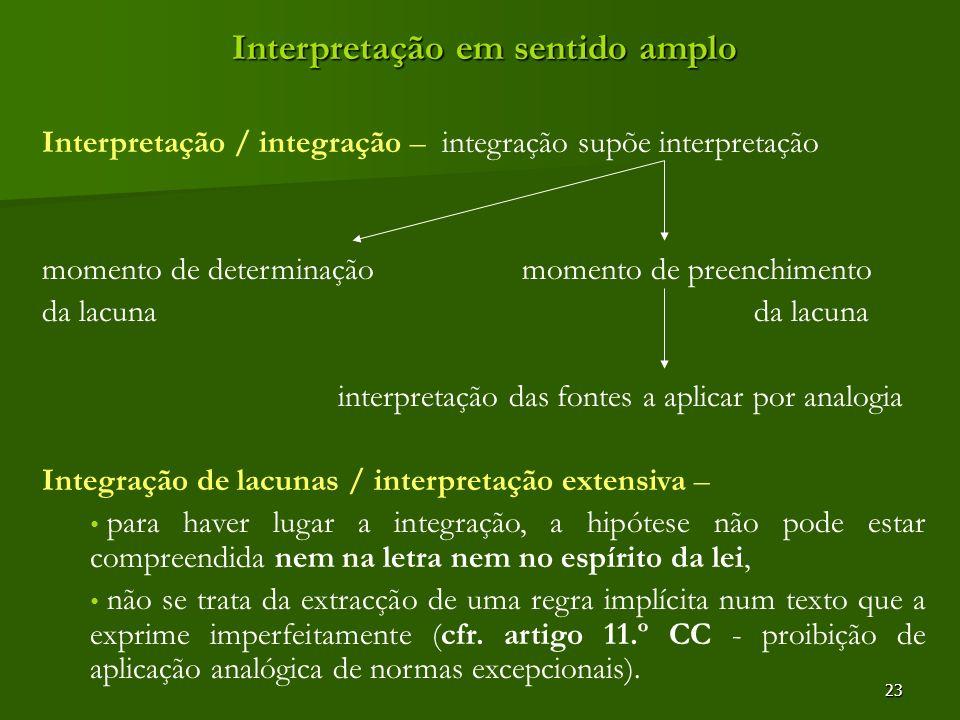 23 Interpretação em sentido amplo Interpretação / integração – integração supõe interpretação momento de determinação momento de preenchimento da lacu