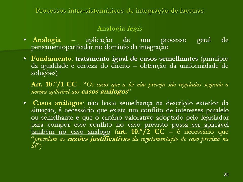 25 Processos intra-sistemáticos de integração de lacunas Analogia legis Analogia – aplicação de um processo geral de pensamentoparticular no domínio d