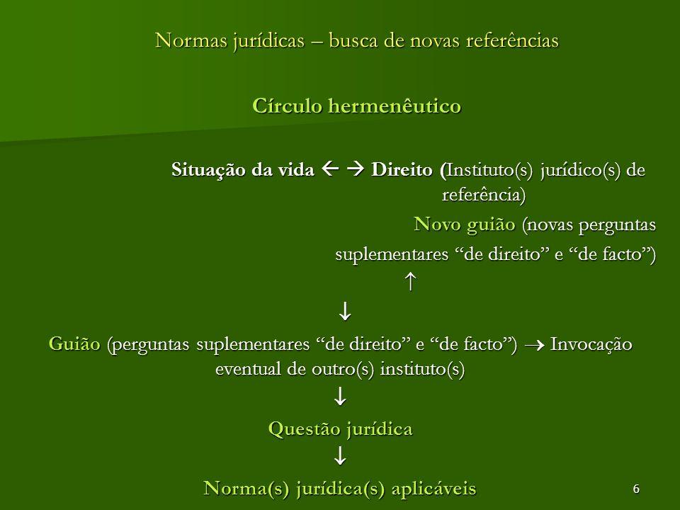 6 Normas jurídicas – busca de novas referências Círculo hermenêutico Situação da vida Direito (Instituto(s) jurídico(s) de referência) Novo guião (nov