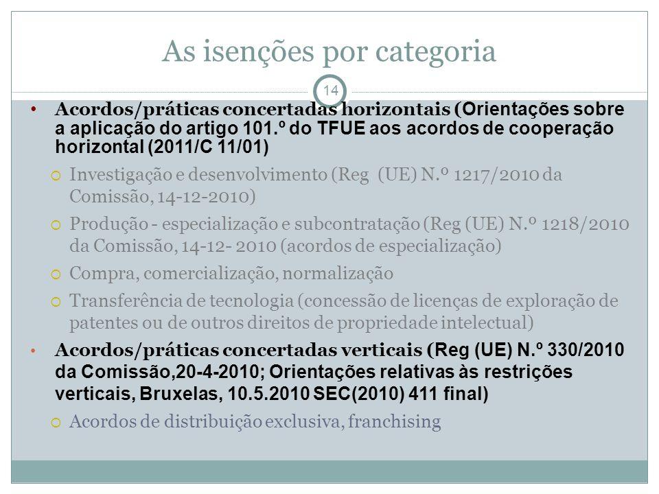As isenções por categoria 14 Acordos/práticas concertadas horizontais ( Orientações sobre a aplicação do artigo 101.º do TFUE aos acordos de cooperaçã