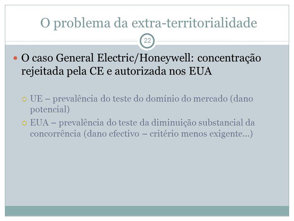 O problema da extra-territorialidade 22 O caso General Electric/Honeywell: concentração rejeitada pela CE e autorizada nos EUA UE – prevalência do tes