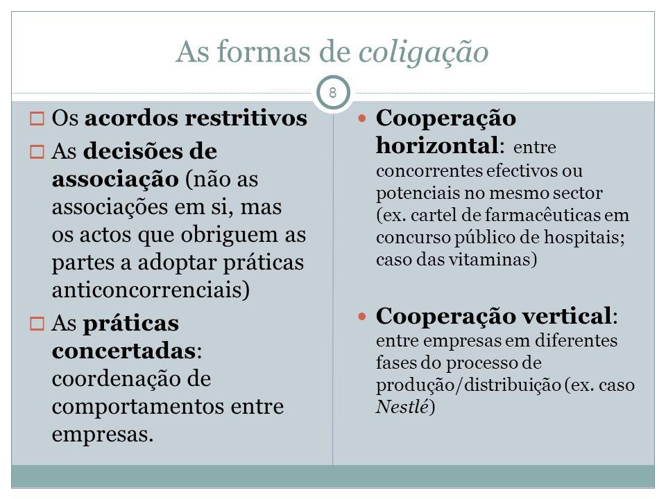 As formas de coligação Os acordos restritivos As decisões de associação (não as associações em si, mas os actos que obriguem as partes a adoptar práti