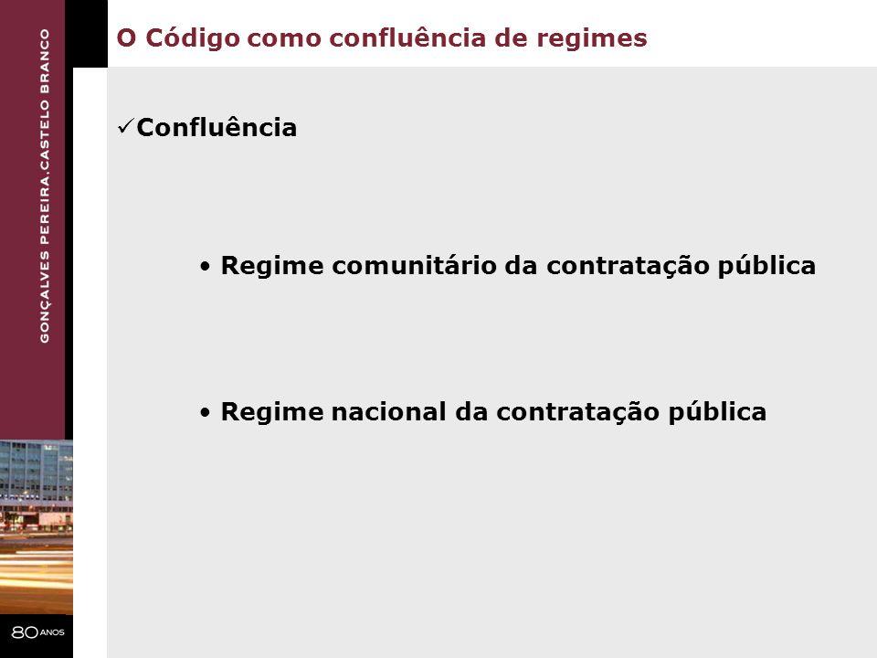 Regime comunitário da contratação pública Directiva 2004/18/CE, do Parlamento Europeu e do Conselho, de 31 de Março Directiva 2004/17/CE, do Parlamento Europeu e do Conselho, de 31 de Março Directiva 89/665/CEE, de 21 de Dezembro Tratado Jurisprudência comunitária
