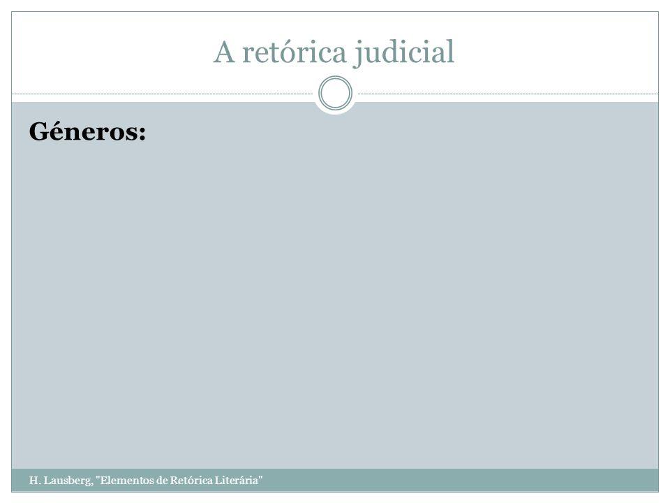 H. Lausberg, Elementos de Retórica Literária A retórica judicial Géneros: 1) Género judicial
