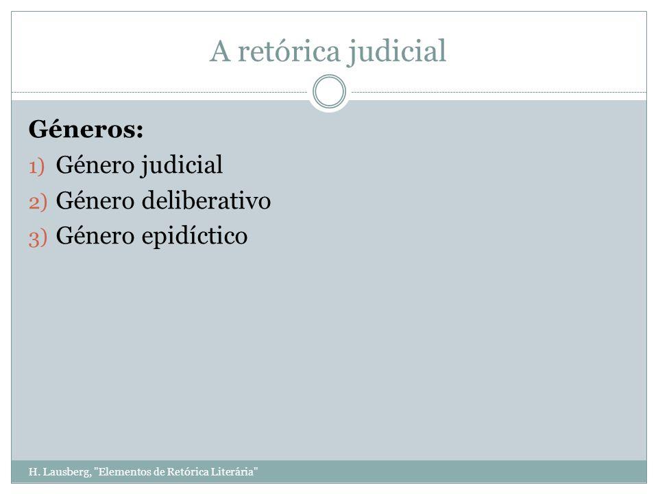 H. Lausberg, Elementos de Retórica Literária A retórica judicial Ars bene dicendi: