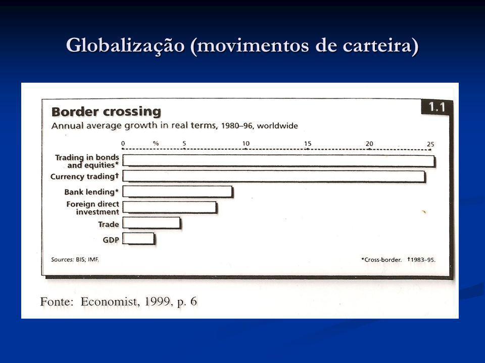 Globalização (movimentos de carteira)