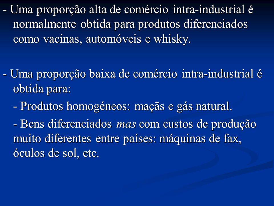 - Uma proporção alta de comércio intra-industrial é normalmente obtida para produtos diferenciados como vacinas, automóveis e whisky. - Uma proporção