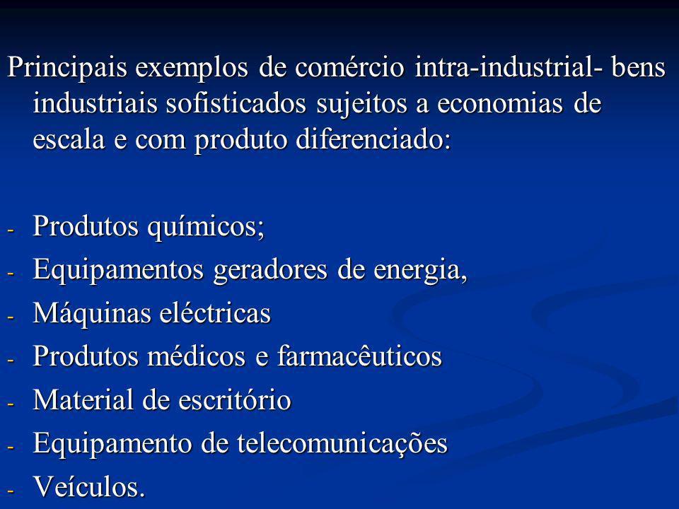 Principais exemplos de comércio intra-industrial- bens industriais sofisticados sujeitos a economias de escala e com produto diferenciado: - Produtos